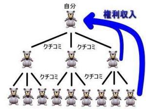 Cảnh giác Mô hình đa cấp tại Nhật