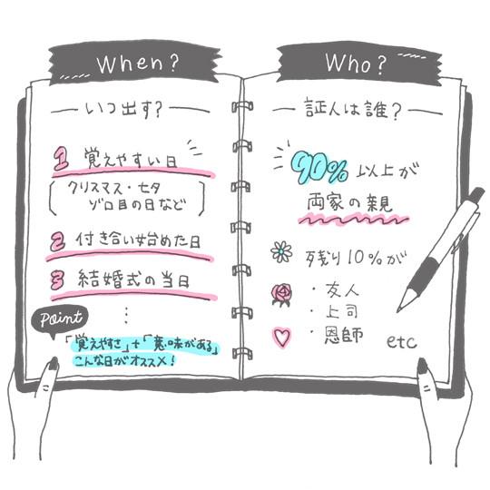 Người Nhật đã trở nên giàu có chỉ bằng một quyển sổ như thế nào?