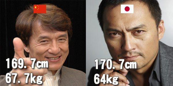 So sánh vui giữa Nhật Bản và Trung Quốc qua những con số cụ thể