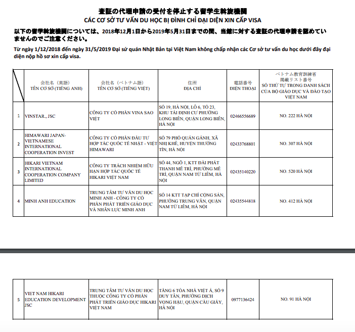 Ai muốn du học Nhật Bản nhất định phải biết: Danh sách 5 công ty ở Việt Nam không được Đại sứ quán Nhật cấp visa