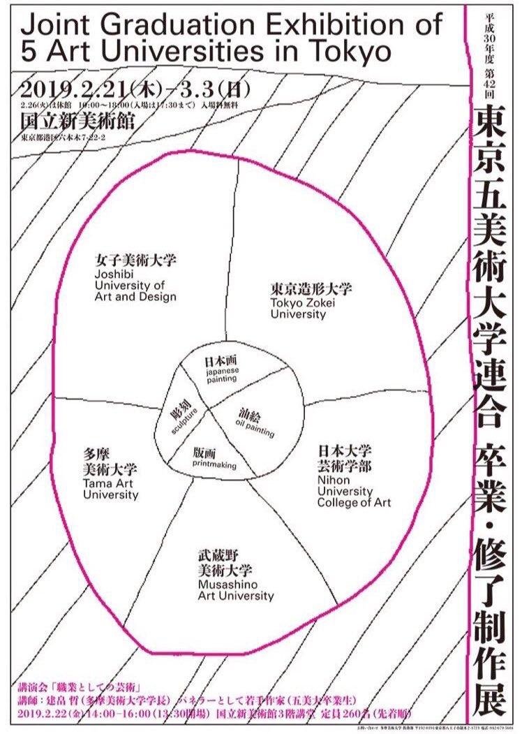 """""""Nghệ thuật"""" hay """"lười nhác""""? Áp phích triển lãm nghệ thuật Tokyo tạo ra tranh cãi chưa từng có…"""