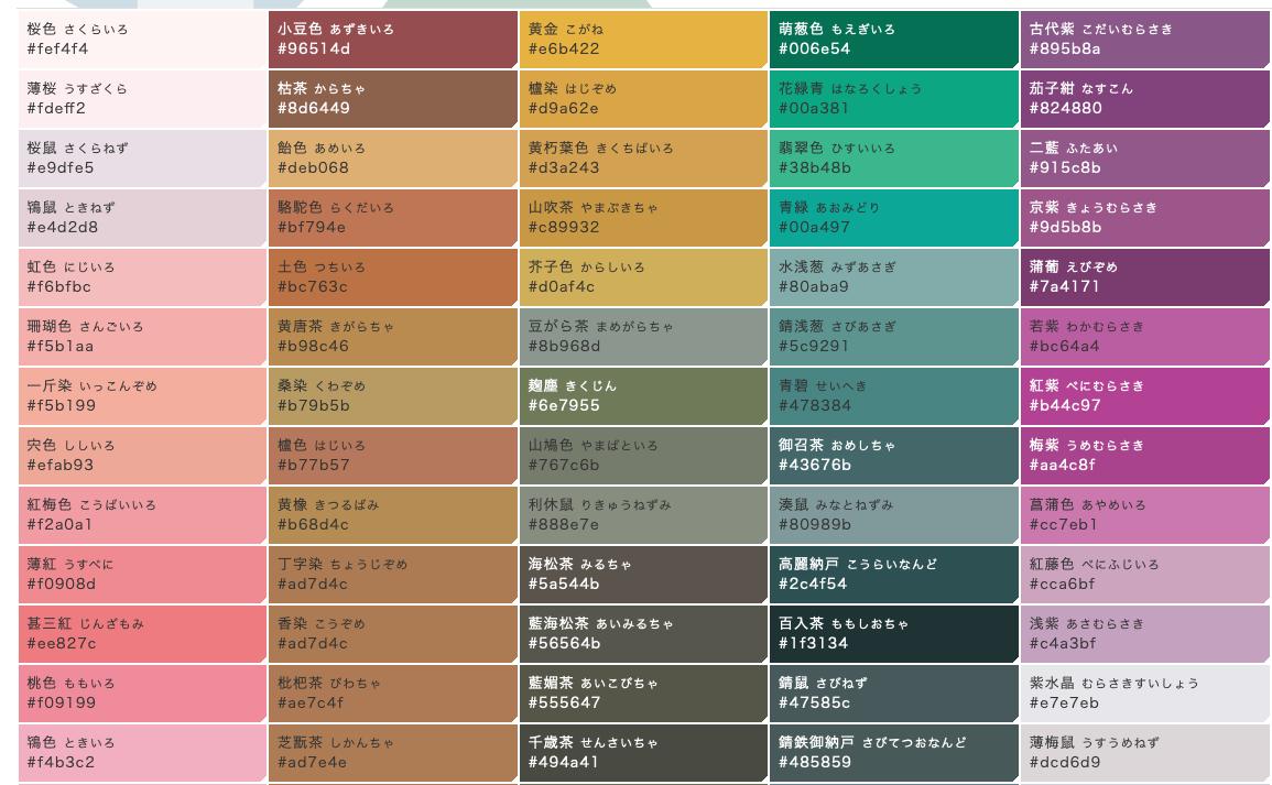 Cách gọi màu sắc kỳ lạ, khác biệt với thế giới của người Nhật từ 4 màu: trắng, đen, đỏ, xanh lam